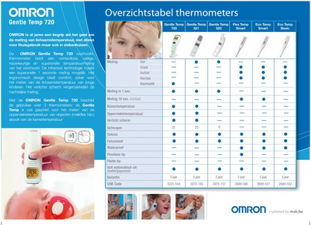 Oorthermometer Omron Gentle Temp MC520